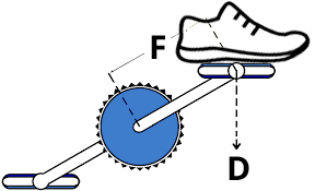 How torque works when you pedal a bike